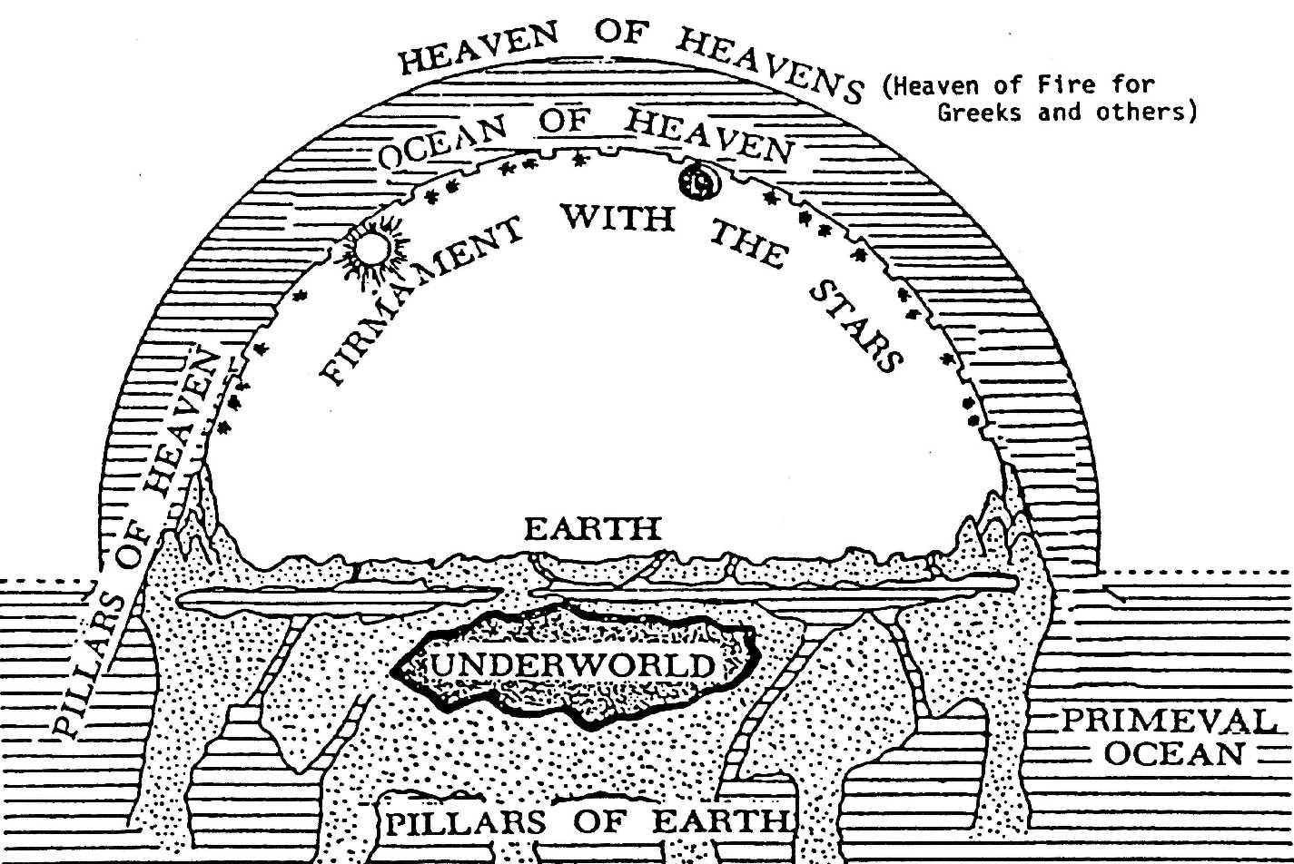 Heavenly firmament of Roscosmos 27